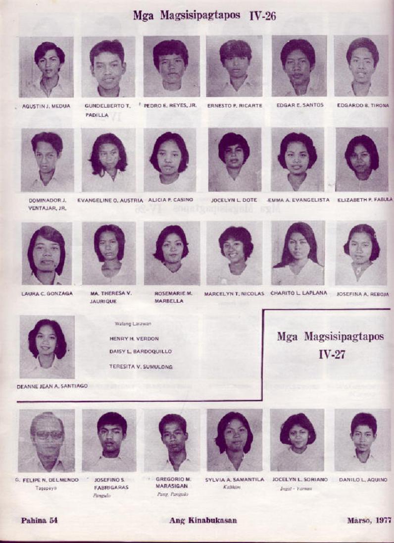 """ANG KINABUKASAN"" – ARAULLO HIGH SCHOOL BATCH 1977 YEARBOOK Ang_ki12"
