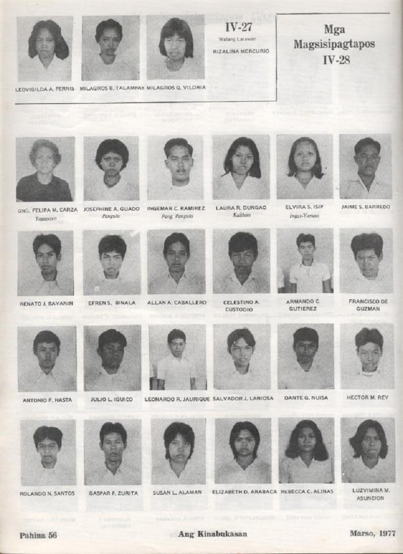 """ANG KINABUKASAN"" – ARAULLO HIGH SCHOOL BATCH 1977 YEARBOOK Ang_ki14"