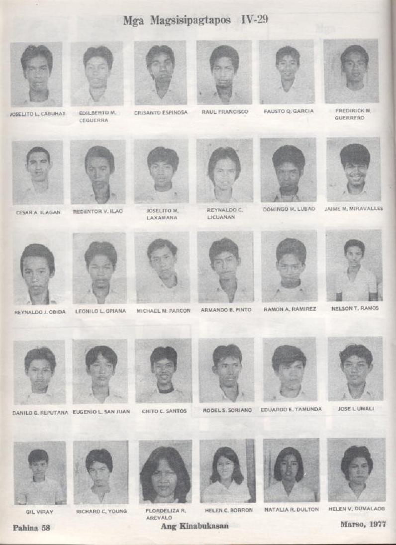 """ANG KINABUKASAN"" – ARAULLO HIGH SCHOOL BATCH 1977 YEARBOOK Ang_ki16"