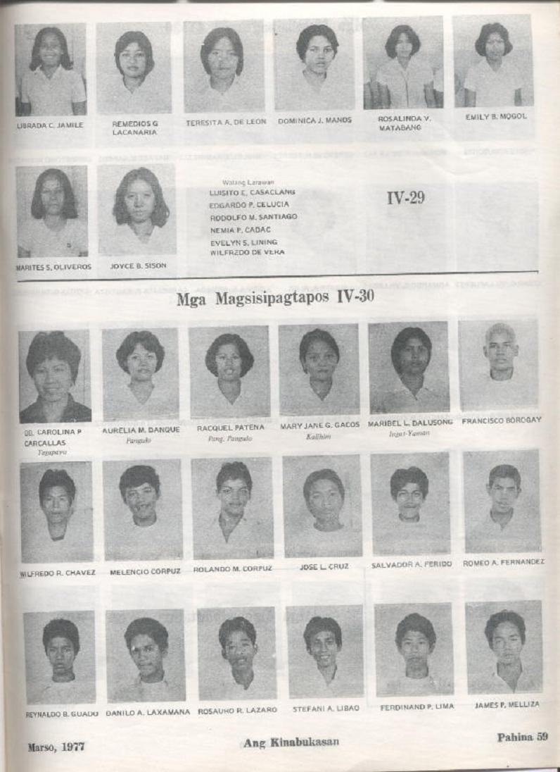 """ANG KINABUKASAN"" – ARAULLO HIGH SCHOOL BATCH 1977 YEARBOOK Ang_ki17"