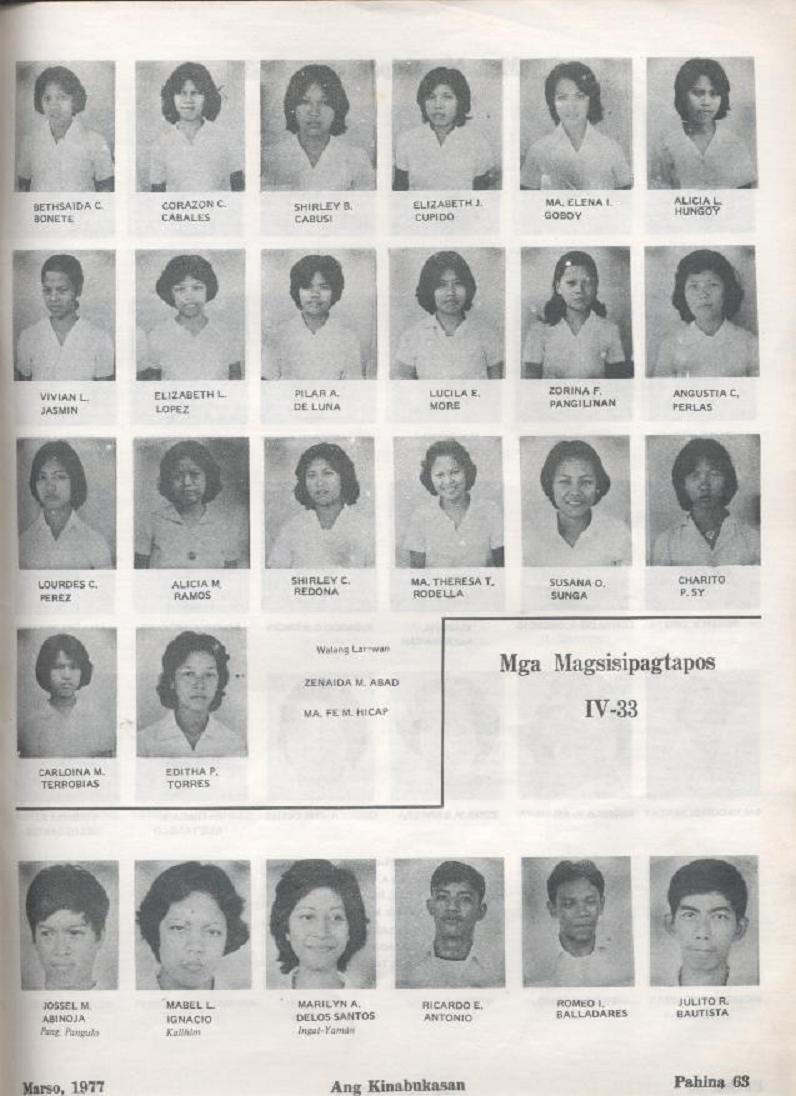 """ANG KINABUKASAN"" – ARAULLO HIGH SCHOOL BATCH 1977 YEARBOOK Ang_ki21"