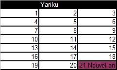 Nouvel An kanokyen, An 801 [RP hors contexte] Date_b51