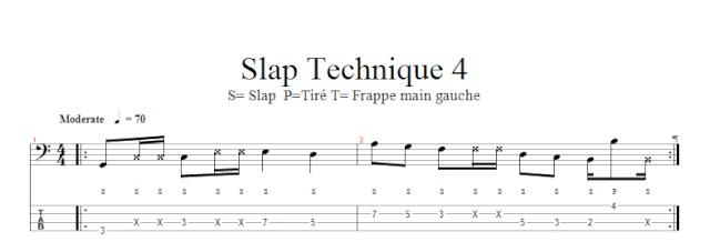 Programme des cours sur caen et en ligne Slap410