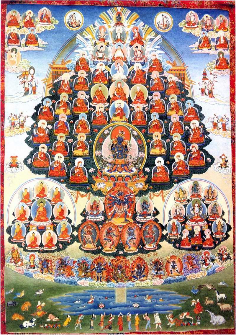 L'Arbre des refuges de l'école Karma kagyu: La lignée du Mahamoudra (988-1069) Kagyur10