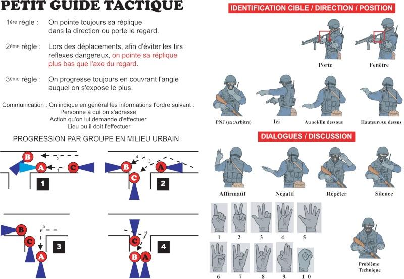 Les gestes de communication tactique Petit_11