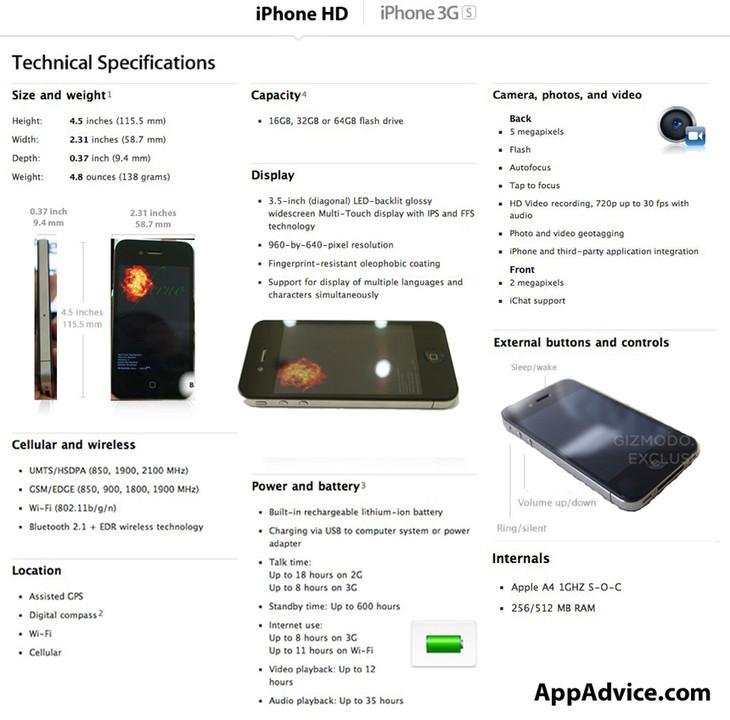 Et pan dans les dents...iPhone 4G 21049910