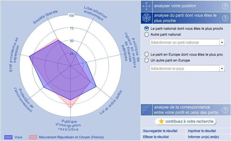 Test politique (Europe) Sans_t11