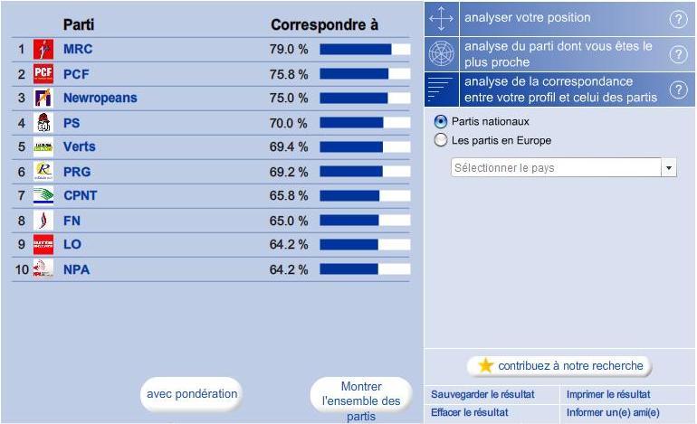 Test politique (Europe) Sans_t12