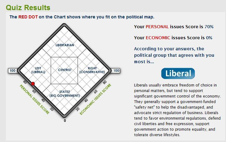 Tests politiques (USA) Sans_t17