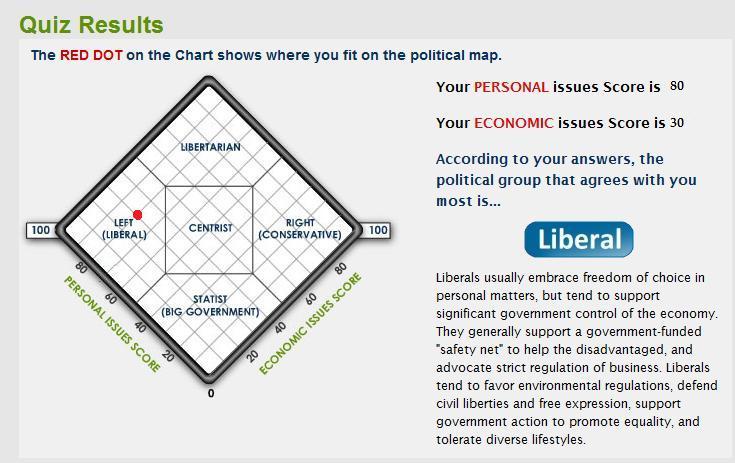 Tests politiques (USA) Sans_t18