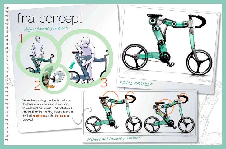 """Prototype, Concept and Dreams"" - Pagina 2 117"