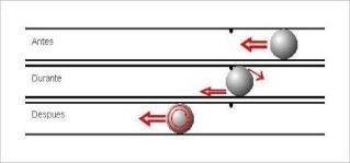 HopUp – El efecto Bernoulli. Hopup10