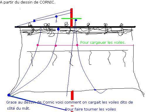 H.M.S. PRINCE - Airfix - Echelle 1/144ème - Page 3 Cornic10
