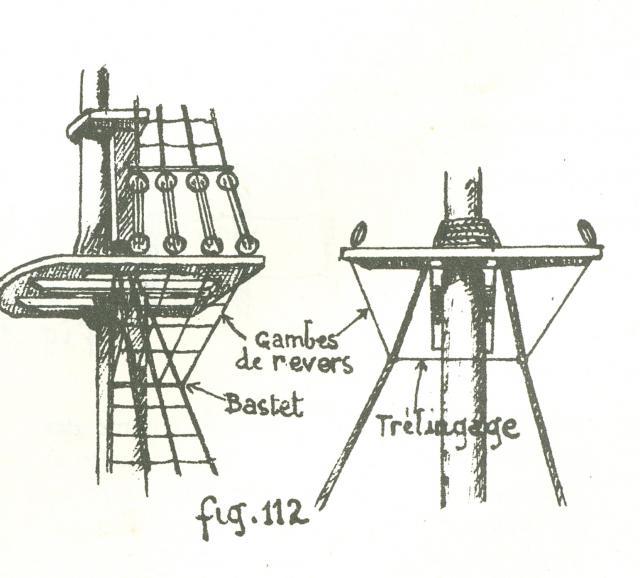 H.M.S. PRINCE - Airfix - Echelle 1/144ème - Page 3 Hauban12