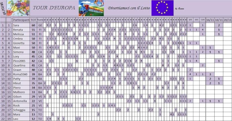 Classifica del Tour d'Europa - Pagina 3 Classi52