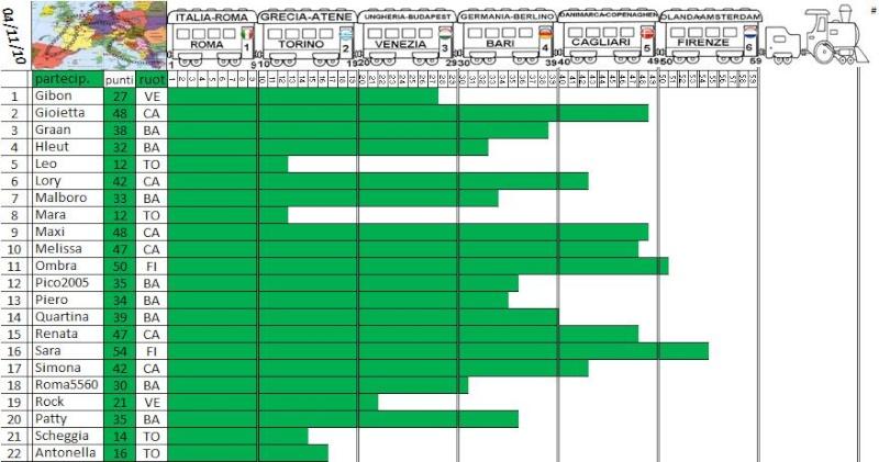 Classifica del Tour d'Europa - Pagina 3 Treno_35