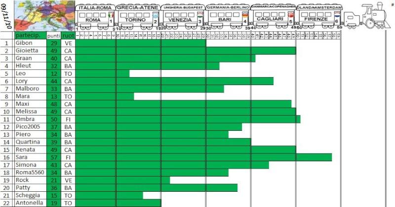 Classifica del Tour d'Europa - Pagina 3 Treno_37
