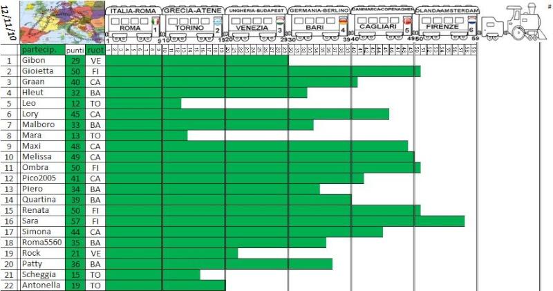 Classifica del Tour d'Europa - Pagina 3 Treno_39