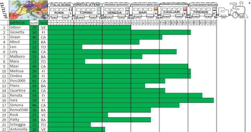 Classifica del Tour d'Europa - Pagina 3 Treno_40