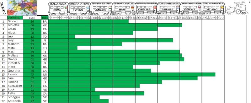 Classifica del Tour d'Europa - Pagina 3 Treno_53