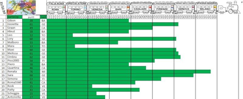 Classifica del Tour d'Europa - Pagina 3 Treno_54