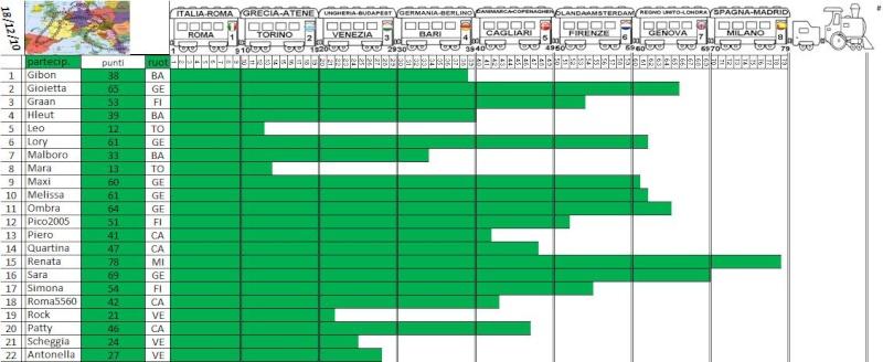 Classifica del Tour d'Europa - Pagina 3 Treno_58