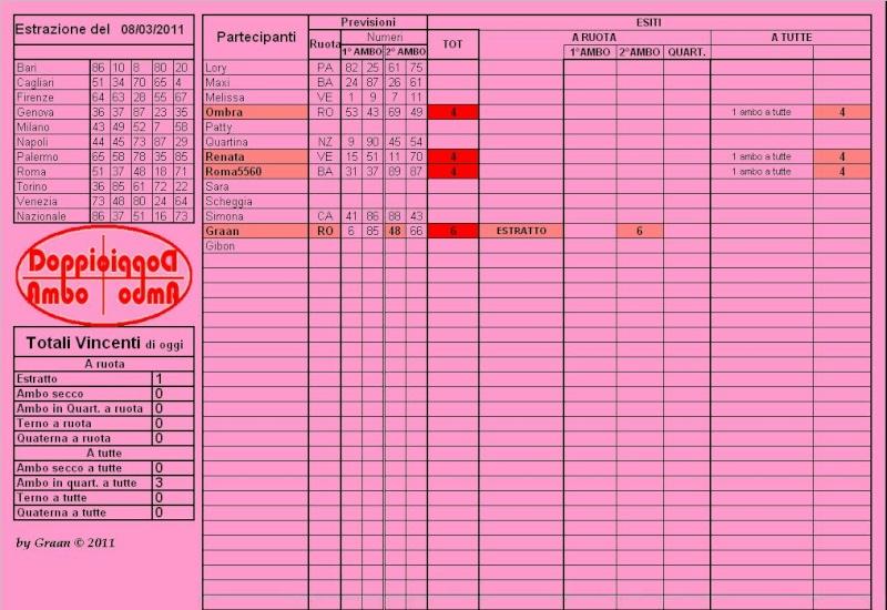 Doppio ambo del 8-10-12 Cla11112