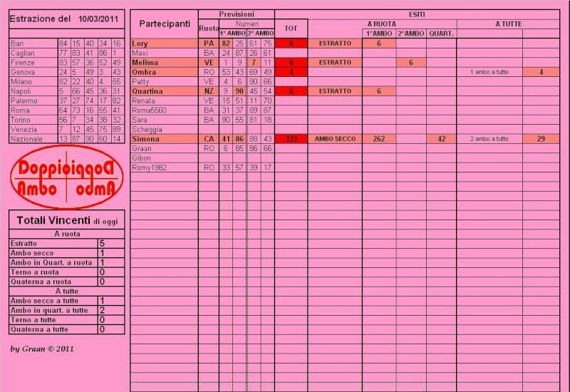Doppio ambo del 8-10-12 Cla11114