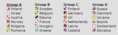 ClanBase Nations cup Grupe10