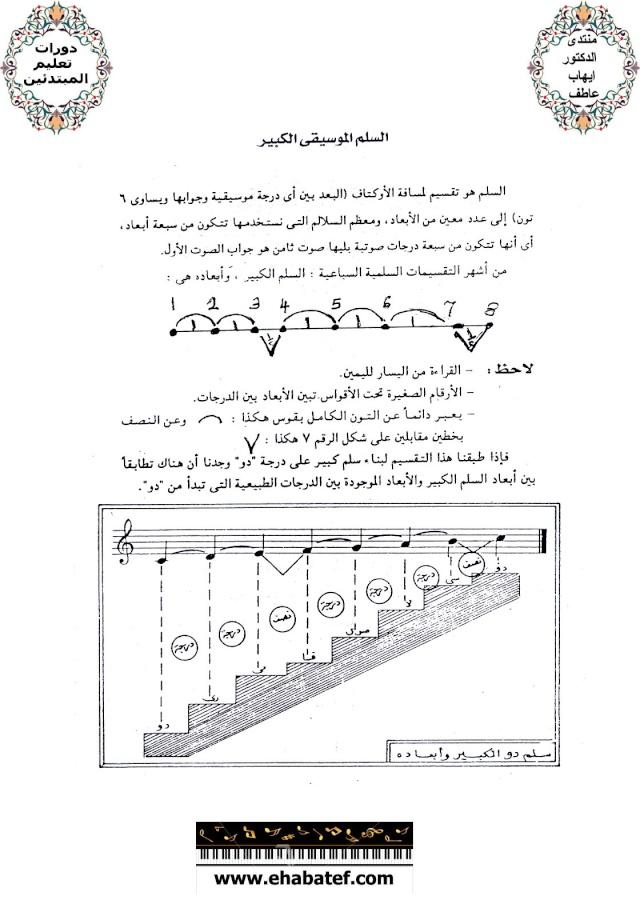 قواعد ونظريات الموسيقى 1011