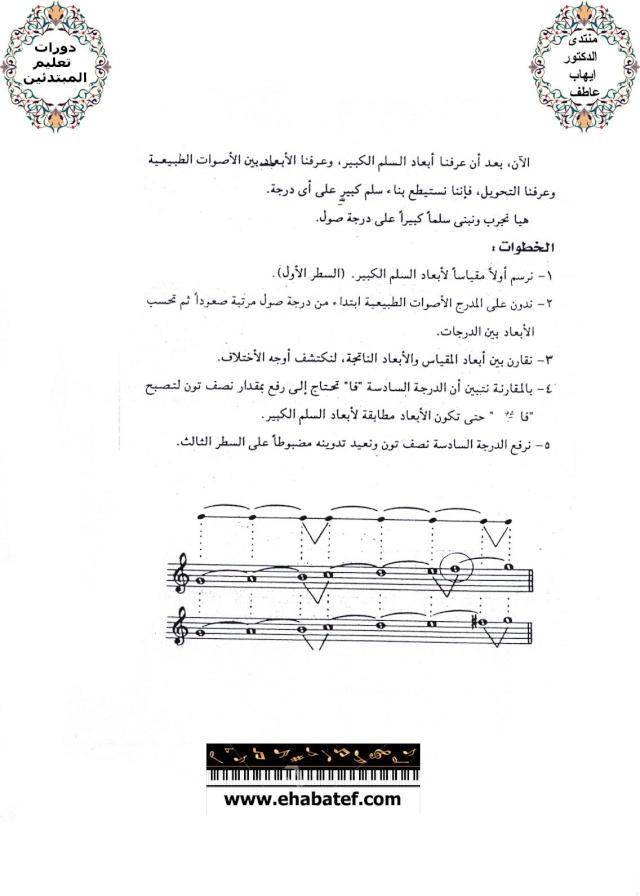 قواعد ونظريات الموسيقى 1111