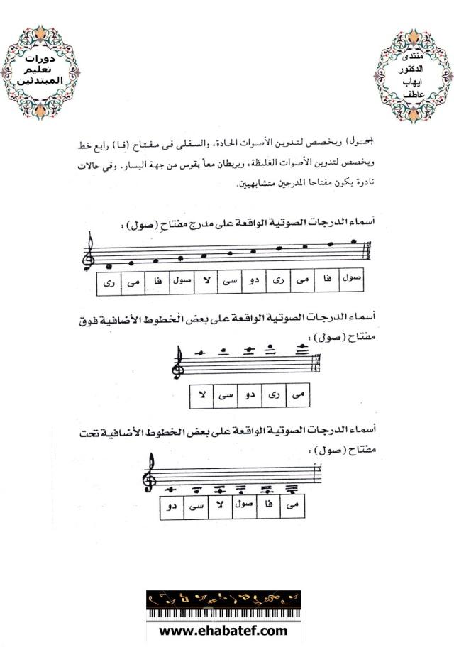 قواعد ونظريات الموسيقى 411