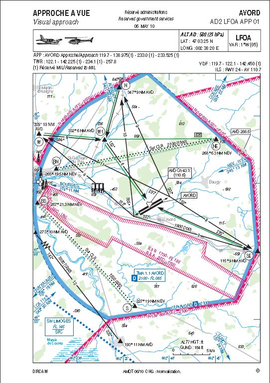 Direction De La Circulation Aérienne Militaire 511