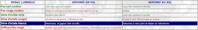 Informations sur les Instructions de Vol des Aéronefs Captur13
