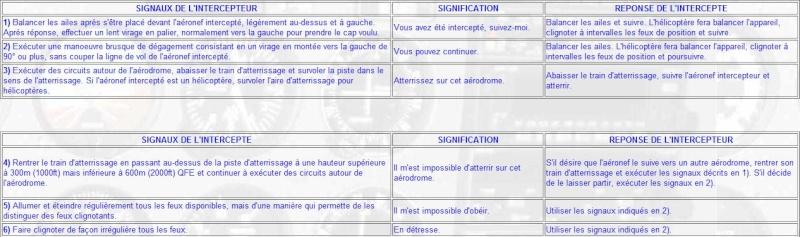 Informations sur les Instructions de Vol des Aéronefs Captur15
