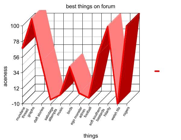 SVEN VATH LIKES A NICE GRAPH - Page 2 Graph-10