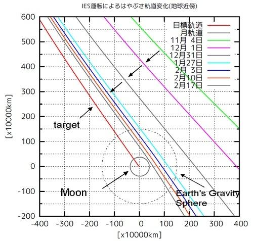 [Japon] La mission Hayabusa - Page 6 02182010