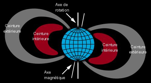 ISS : événements à venir - Page 16 500px-10