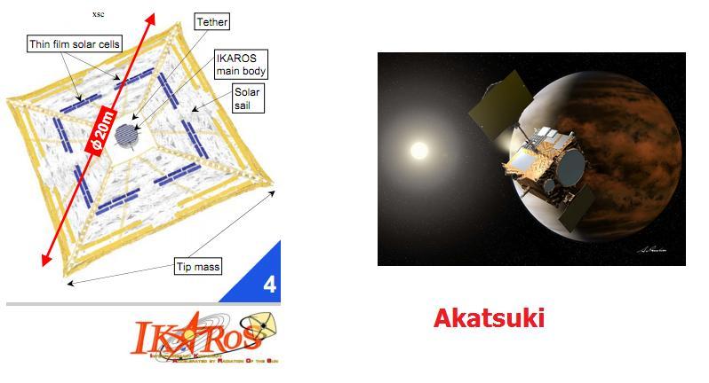 Akatsuki (Venus Climate Orbiter) - Mission de la sonde spatiale - Page 4 Akatsu11
