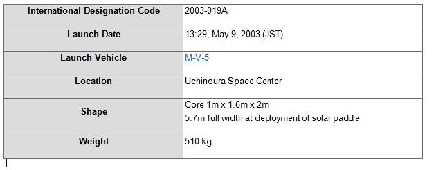 [Japon] La mission Hayabusa - Page 6 Caract11