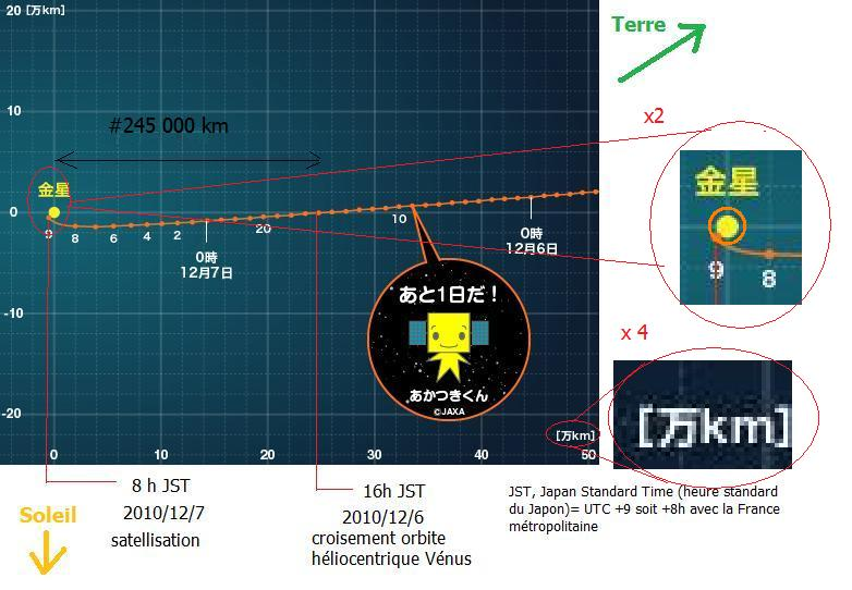Akatsuki (Venus Climate Orbiter) - Mission de la sonde spatiale Satell12