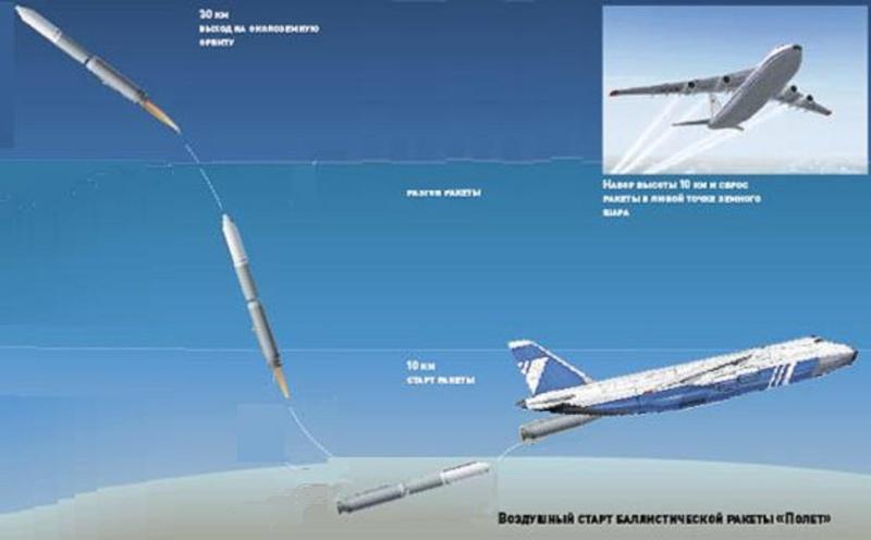 """""""Air launch"""" presque finalisé - Page 2 Vozd_s11"""