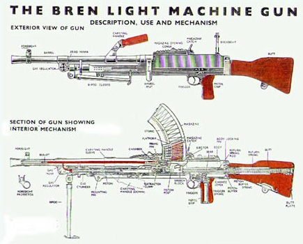 LE BREN Bren-p10