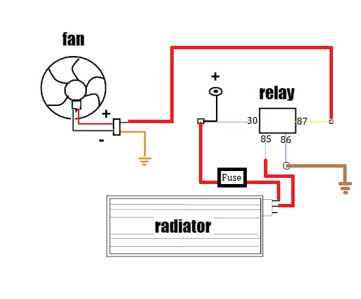 fan relay diagram radio wiring diagram u2022 rh augmently co Auto Fan Relay Wiring electric radiator fan relay wiring
