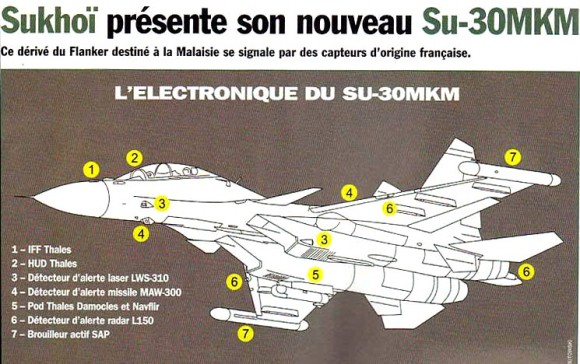 Purchases of Foreign Military Equipment - Page 2 Su-30m10