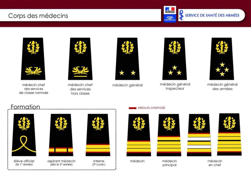 [Le Service de santé] Médecins de la Marine 000p110