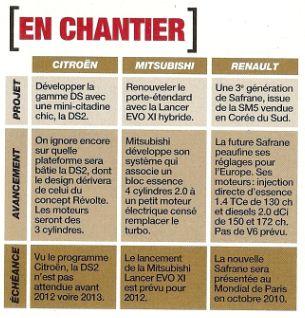 [Information] Citroën - Par ici les news... - Page 3 Captur11