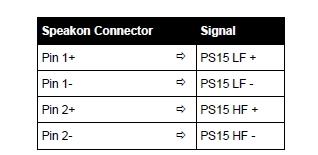 Probleme nexo PS 15 0110