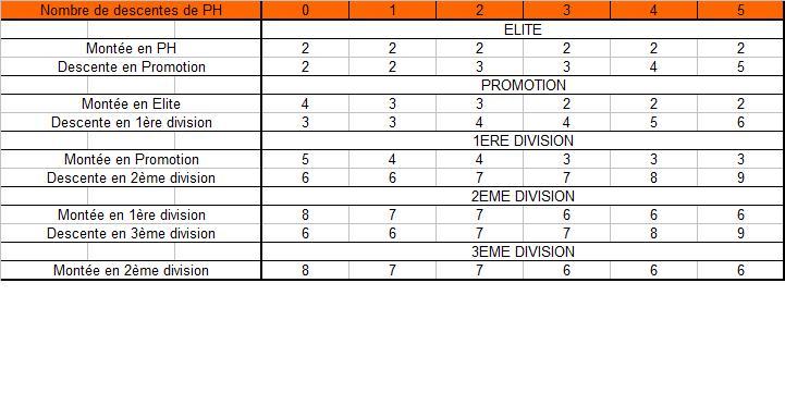Journée 2 (Match en retard) - ELITE - Haute-Loire Sans_t12