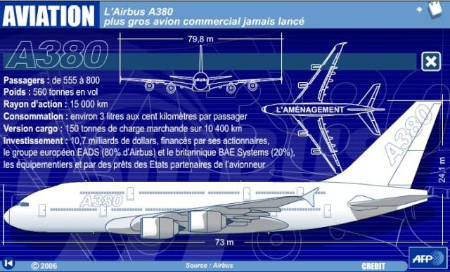 avion photo et vidéo trouvér sur le net - Page 2 A380_f10